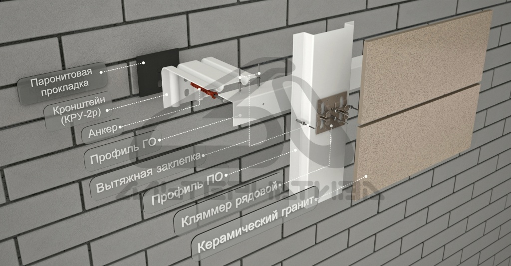 подсистема для вентилируемых фасадов
